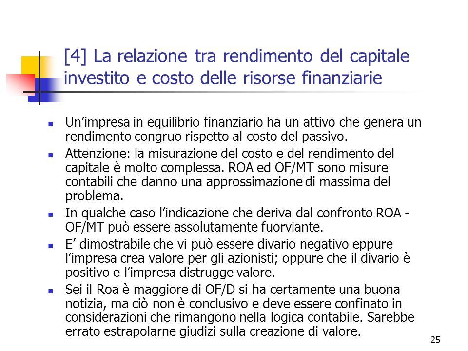 [4] La relazione tra rendimento del capitale investito e costo delle risorse finanziarie